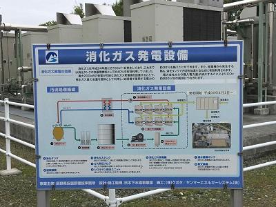 発電設備概要